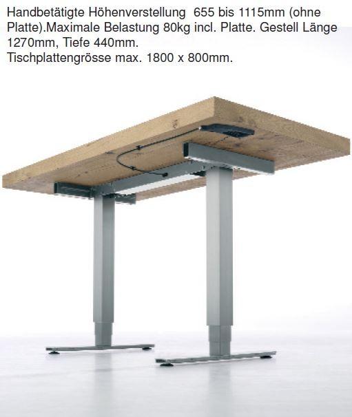Optimale Arbeitshöhe Küche ist tolle design für ihr wohnideen